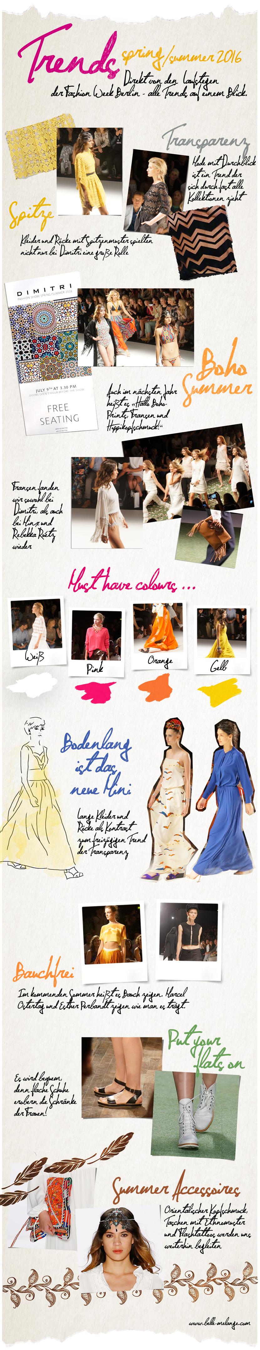Trends-SpringSummer2016-FashionWeekBerlin-MBFW-BelleMelange