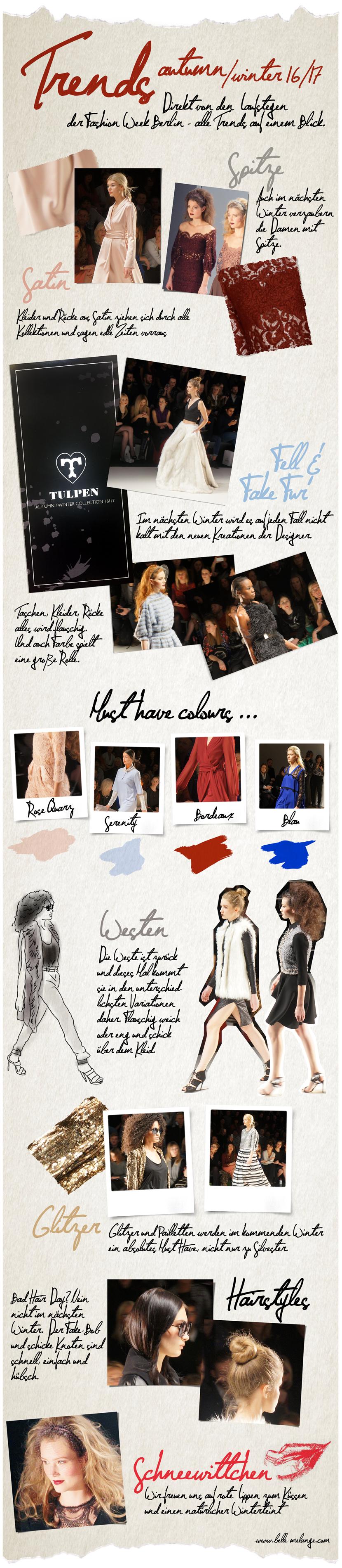 Trends-Herbst-Winter-2016-FashionWeekBerlin-MBFW-Collage-BelleMelange2